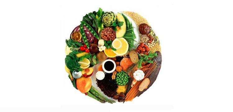 Näringsrik mat i cirkel